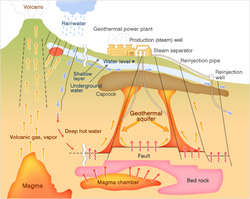 ... power geothermal power in new zealand background geothermal energy